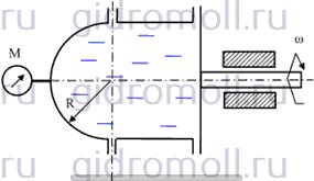 Полусферическая крышка Решение задач по гидравлике Гидравлика Куколевский куколевского