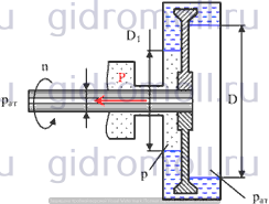 Воздушная машина Решение задач по гидравлике Гидравлика Куколевский gidromoll гидромолл
