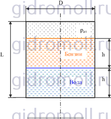 Цилиндрический сосуд Решение задач по гидравлике Гидравлика Куколевский gidromoll гидромолл