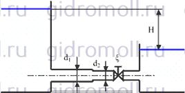 Вода перетекает из левого бака Решение задач по гидравлике Гидравлика Куколевский куколевского 7-1