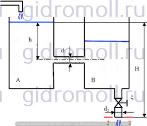 Постоянный уровень Решение задач по гидравлике Гидравлика Куколевский куколевского 7-2