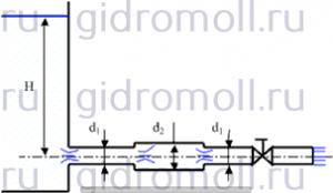 Горизонтальный трубопровод Решение задач по гидравлике Гидравлика Куколевский куколевского 7-6