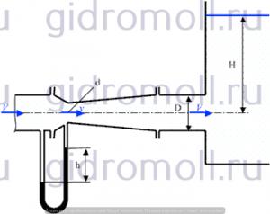 В трубопроводе диаметром Решение задач по гидравлике Гидравлика Куколевский куколевского 7-10