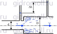 Определить отношение диаметров Решение задач по гидравлике Гидравлика Куколевский куколевского 7-12 7.12