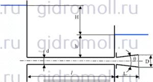 Для увеличения пропускной способности Решение задач по гидравлике Гидравлика Куколевский куколевского 7-17