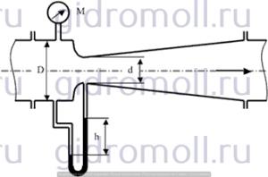 Определить объемный и массовый расходы Решение задач по гидравлике Гидравлика Куколевский куколевского 7-31