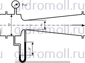 Расход воды измеряется трубой Вентури Решение задач по гидравлике Гидравлика Куколевский куколевского 7-32
