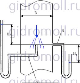 На оси вертикальной трубы Решение задач по гидравлике Гидравлика Куколевский куколевского 7-35