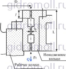 Лабиринтное уплотнение Решение задач по гидравлике Гидравлика Куколевский куколевского 7-22