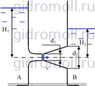 Вода перетекает Решение задач по гидравлике Гидравлика Куколевский куколевского 6-8