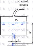 Бак Решение задач по гидравлике Гидравлика Куколевский куколевского 6-4