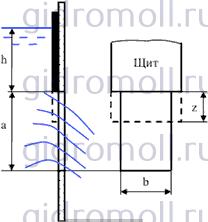 Большое прямоугольное отверстие Решение задач по гидравлике Гидравлика Куколевский куколевского 6-18