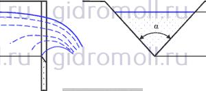 Треугольный водослив Решение задач по гидравлике Гидравлика Куколевский куколевского 6-23