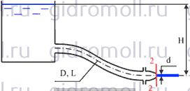 Для трубопровода диаметром Решение задач по гидравлике Гидравлика Куколевский куколевского 9-17