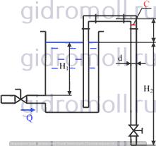 Определить максимальный расход Решение задач по гидравлике Гидравлика Куколевский куколевского 9-5