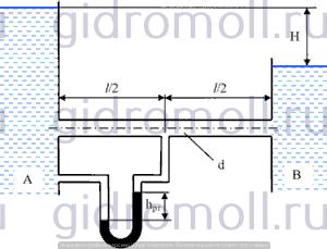 Определить расход масла Решение задач по гидравлике Гидравлика Куколевский куколевского 9-41