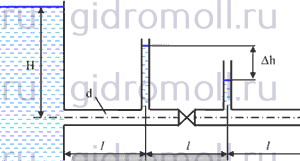 Вода вытекает из бака Решение задач по гидравлике Гидравлика Куколевский куколевского 9-42
