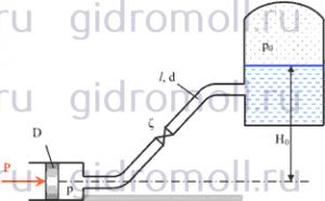 нужно приложить к поршню насоса Решение задач по гидравлике Гидравлика Куколевский куколевского 9-44 9.44