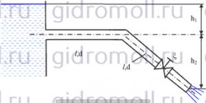 Вода вытекает в атмосферу Решение задач по гидравлике Гидравлика Куколевский куколевскогоиз резервуара 9-3