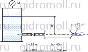Для горизонтального трубопровода Решение задач по гидравлике Гидравлика Куколевский куколевского 9-11