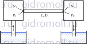 Мощность передается потоком воды Решение задач по гидравлике Гидравлика Куколевский куколевского 9-15