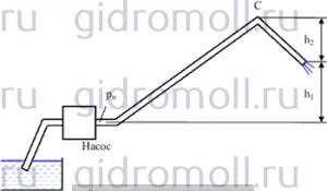 По напорному стальному Решение задач по гидравлике Гидравлика Куколевский куколевского 9-16