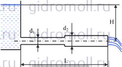 Для подачи воды Решение задач по гидравлике Гидравлика Куколевский куколевского 9-22