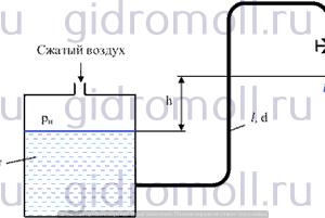 Купоросное масло Решение задач по гидравлике Гидравлика Куколевский куколевского 9-34