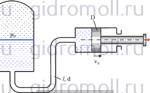 В системе объемного гидропривода Решение задач по гидравлике Гидравлика Куколевский куколевского 9-46