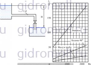 Определить расход жидкости Решение задач по гидравлике Гидравлика Куколевский куколевского 9-48