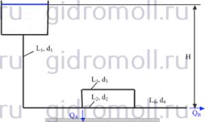 Определить высоту H Решение задач по гидравлике Гидравлика Куколевский куколевского 10-17