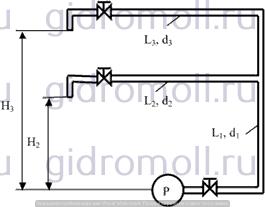 Найти, как распределится расход Решение задач по гидравлике Гидравлика Куколевский куколевского 10-23