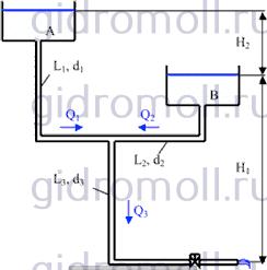 Определить расходы Q1, Q2, Q3 Решение задач по гидравлике Гидравлика Куколевский куколевского 10-27