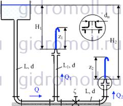 Вода вытекает в атмосферу Решение задач по гидравлике Гидравлика Куколевский куколевского 10-28