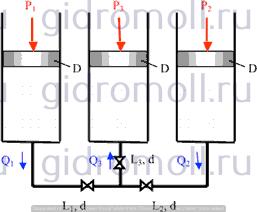 Три одинаковых цилиндра Решение задач по гидравлике Гидравлика Куколевский куколевского 10-30
