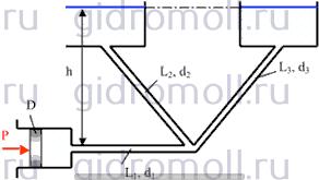 Определить расходы Решение задач по гидравлике Гидравлика Куколевский куколевского 10-35