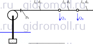 Определить давление нагнетания Решение задач по гидравлике Гидравлика Куколевский куколевского 10-36