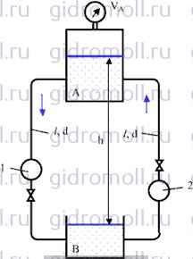 В экспериментальной установке Решение задач по гидравлике Гидравлика Куколевский куколевского 14-6