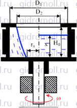 Тормозной шкив диаметром Решение задач по гидравлике Гидравлика Куколевский куколевского