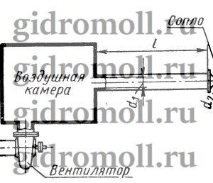 К соплу диаметром d2 = 175 мм центробежным вентилятором Решение задач по гидравлике Гидравлика Куколевский куколевского