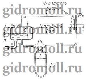 Решение задач по гидравлике Гидравлика Куколевский куколевского Указатель уровня топливного бака выполнен
