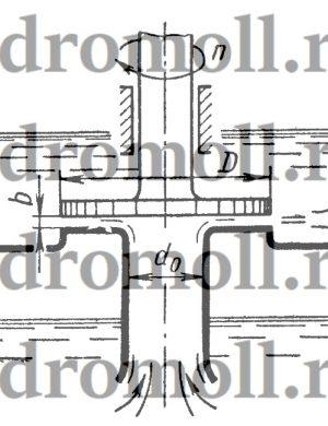 В дисковом (фрикционном) Решение задач по гидравлике Гидравлика Куколевский куколевского