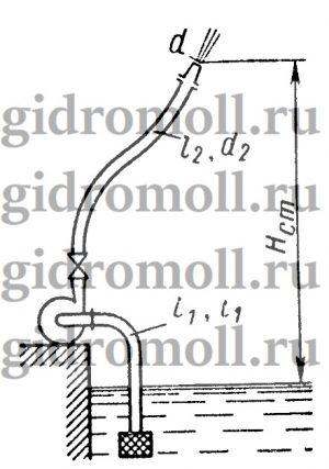 Определить подачу Qн и мощность Nдв центробежного пожарного насоса