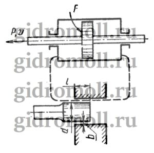 Задача 8-18. Куколевский И.И. В масляном демпфере с линейной характеристикой (т. е. линейной зависимостью силы Р от скорости V) в качестве сопротивления, изменяющего перепад давлений в силовом цилиндре в зависимости от скорости поршня, используется кольцевая щель, движение жидкости в которой предполагается ламинарным. Определить необходимую длину щели так, чтобы в уравнении характеристики демпфера P = k*v было k = 2000 Н*сек/м. До какой максимальной скорости vmax характеристика демпфера будет сохраняться линейной? Вязкость жидкости (м= 0,16 П; удельный вес у = 890 кГ/м3; активная площадь поршня силового цилиндра Р=9 см2; радиальный зазор (демпфирующая щель) b=0,3 мм; диаметр щели d = 24 мм.