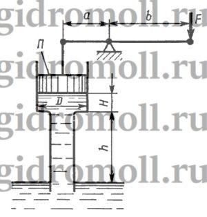 Определить силу F, необходимую для удержания в равновесии поршня П, если труба под поршнем заполнена водой, а размеры трубы: D = 100 мм, H = 0,5 м; h = 4 м. Длины рычага: a = 0,2 м b = 1,0 м. Собственным весом поршня пренебречь.